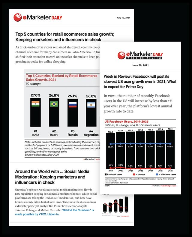 eMarketer Daily Newsletter